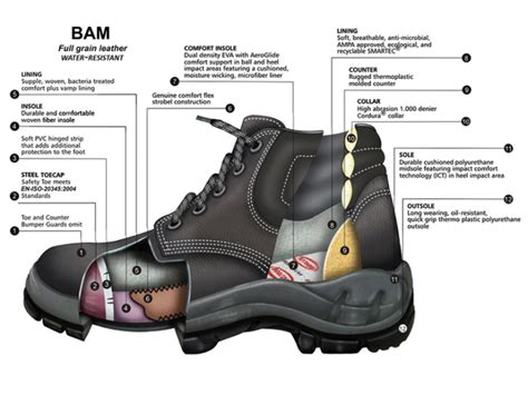 Safety Shoes Sepatu Kerja Worx mengenal apa itu sepatu safety sepatu safety boot pria