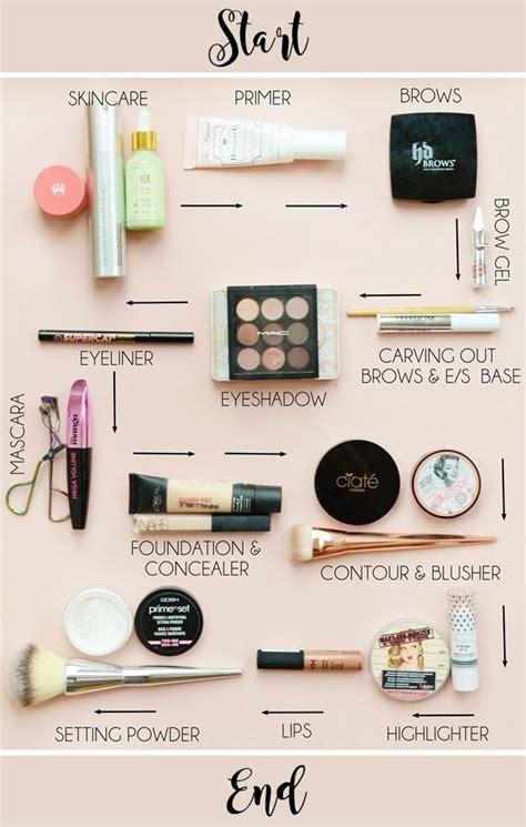 how do i upload a photo to pinterest ask dave taylor the order of makeup application makeup savvy bloglovin