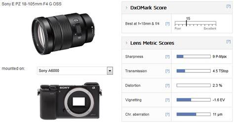 Sony Lens E Pz 18 105mm F4 G Oss 1 center sharpness throughout zoom range dxomark