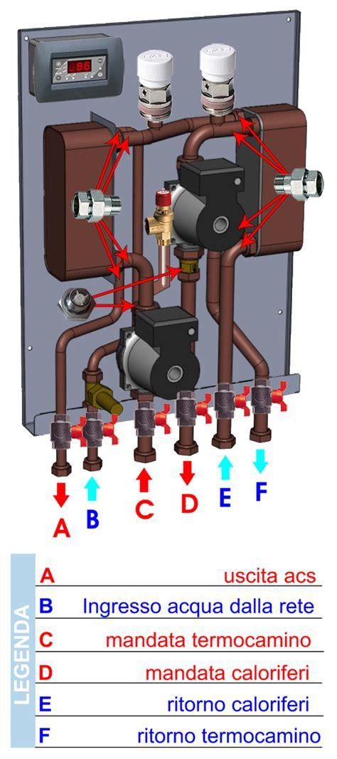 camino collegato ai termosifoni kit sfuso interfaccia caldaia camino produzione acqua