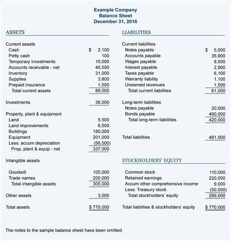 prepare balance sheet portablegasgrillweber com