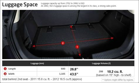 kia sportage boot dimensions can someone do me a favor measure the cargo area kia