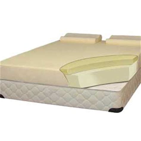 How To Choose Mattress For Back by How To Choose A Mattress To Prevent Back Back