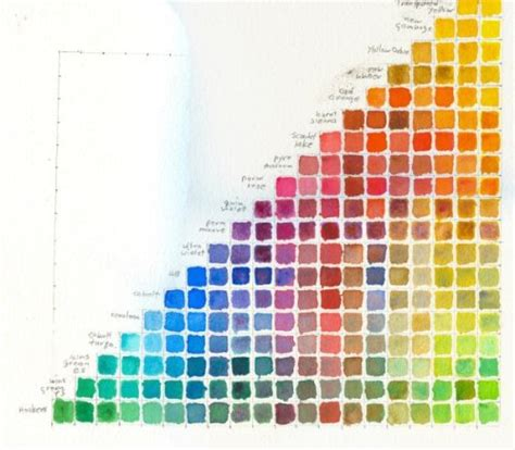 acrylic paint mixing chart mixing colors chart with a pair of birds as the primary colors