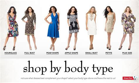 Fashion Bible : Dresses for each body type.