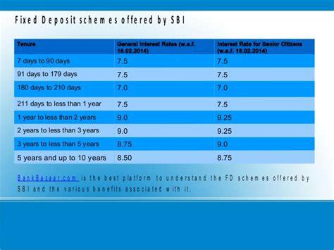 best fixed deposit best fixed deposit schemes from sbi