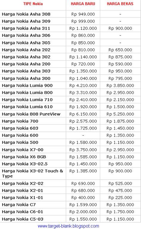 music on 1 musica connie mamahit terbaru daftar harga hp nokia terbaru pingin ponsel daftar harga