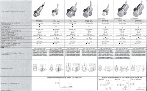 Autonics Pr30 10ao Pr30 15ao Pr30 10ac Pr30 15ac proximity sensori di prossimita sensore