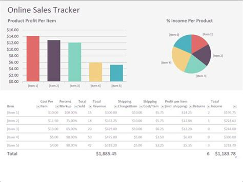 7 free sales dashboards templates to help grow your business