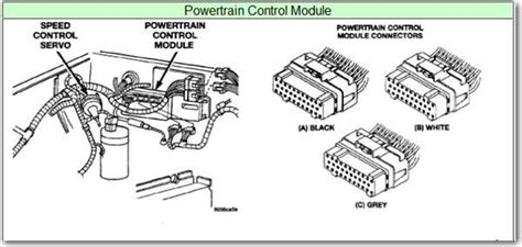 jeep cherokee pcm wiring wiring diagram networks