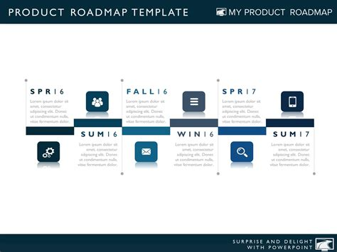 roadmap template powerpoint six phase product timeline roadmapping powerpoint diagram