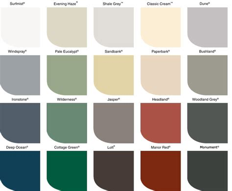 window colours house window awning colorbond colour chart doors and windows pinterest house color