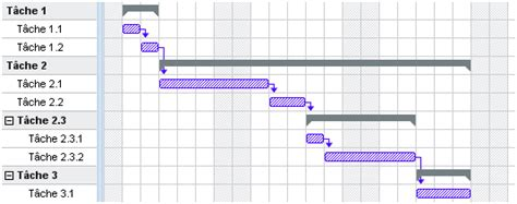 diagramme de gantt cours exercices diagramme de gantt exercice images how to guide and refrence