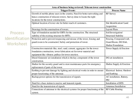 Hazardous Materials Survey Report Template