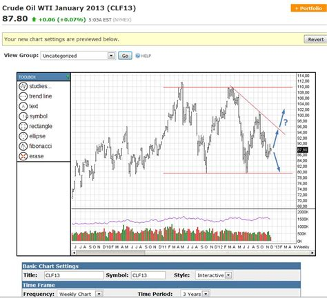 swing trade futures swing trading futures traders laboratory 14760