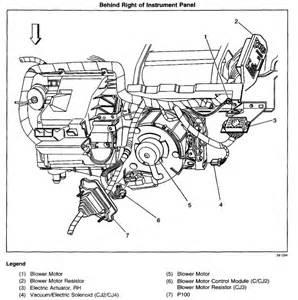 2000 Buick Lesabre Heater Problems 2000 Buick Lesabre Problems Heater