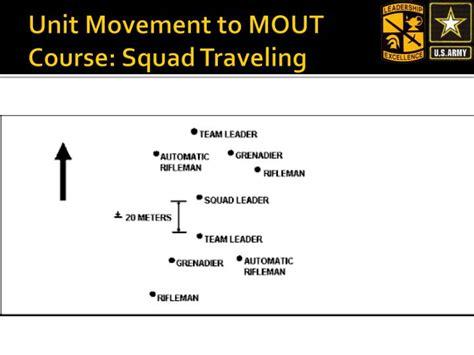 Unit Course ppt powerpoint presentation id 1101705