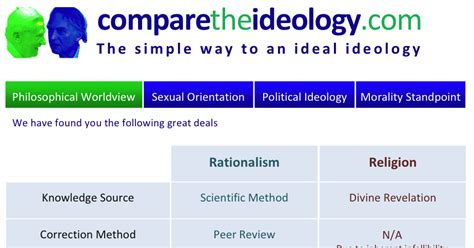how to handle irrational arguments with a bp borderline the reason stick comparetheideology com