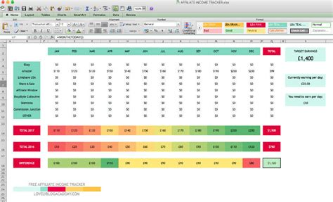 Income Tracker Spreadsheet by Free Income Tracking Spreadsheet Lovely Academy