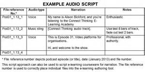 podcast script template podcasting grade 9