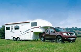 Wheels Truck And Trailer Towing A Fifth Wheel Trailer Thats Not Llc