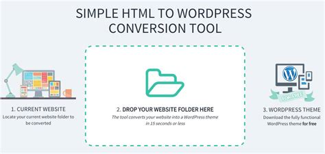 convert your html website to wordpress theme with this