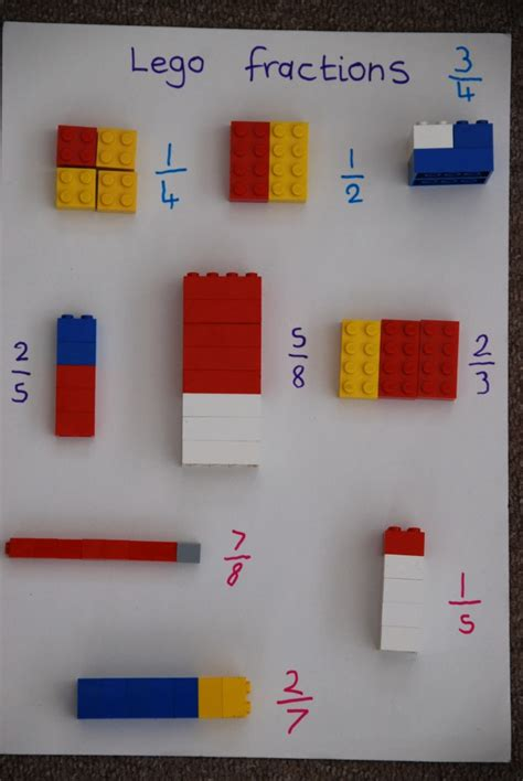 Lego Math? Did you know that you can use Lego to teach Maths? http://amzn.to/1RKdIyl   Magical