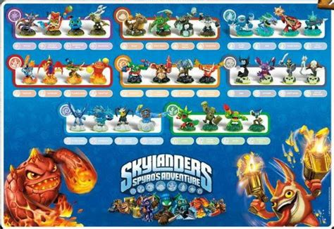 skylanders swap force figures list ghost roaster activision must remember its past as skylanders passes 1