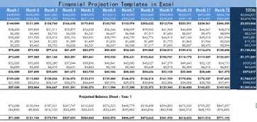 excel forecasting template financial projection templates in excel exceltemple
