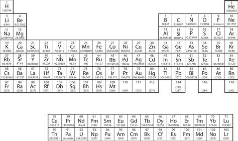 Periodic Table Br by Chapter 8 Section D Electronic Structure And The Periodic