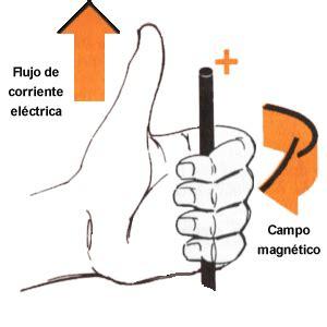 libro la mano izquierda de que es electromagnetismo en electricidad infootec net