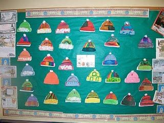 pattern after synonym after reading the hat we made a word web of synonyms for