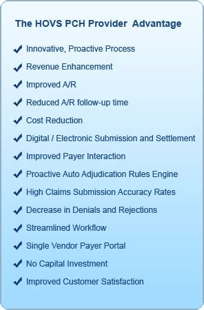 Pch Solutions - pch provider benefits of pch