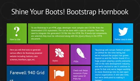 bootstrap quick tutorial quick way to learn bootstrap