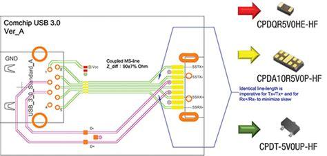usb3 layout guidelines usb 3 1 usb type c digikey