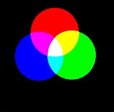 the physics of light color