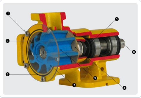 rubber st generator sea water pumps jmp marine usa