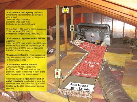 Attic Furnace Passageway And Platform Installations Attic