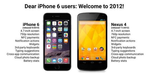 iphone years graphic why iphone 6 is 2 years out of date business insider