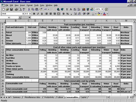 stron biz it service cost model template