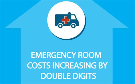 cost of emergency room visit for aca plans emergency room visits will cost more in 2017 point of blue