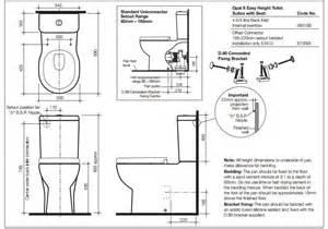 standard height toilets