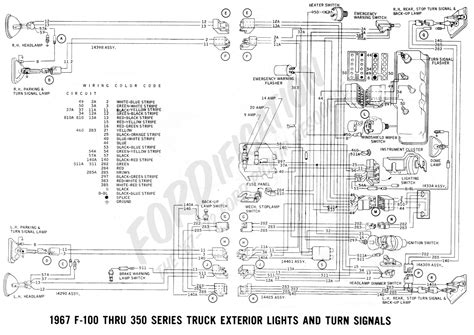 ford wiring diagram color codes wiring diagram with
