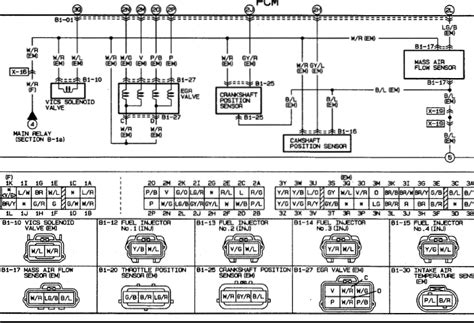 mazda mx 5 wiring diagram 25 wiring diagram images