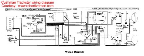 cushman titan wiring diagram wiring diagram for 36 volt golf cart the wiring diagram