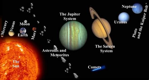 the asteroids or minor planets between mars and jupiter classic reprint books the solar system 9g2