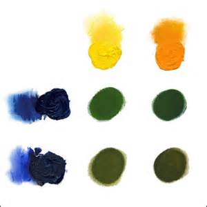 colors that make green how to make better paintings tips techniques for