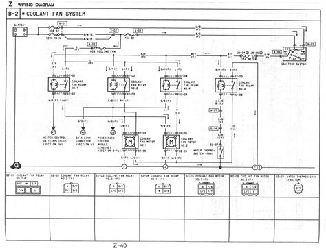 2000 nissan maxima radiator fan not working 100 radiator fan not working in 1999 nissan quest