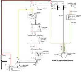94 98 alternator starting and charging wiring diagram mustang fuse wiring diagrams