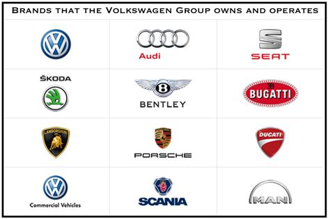 volkswagen group volkswagen group company information